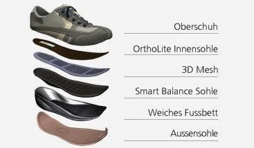 Joya – der weichste Schuh der Welt – Produkttest mit Gewinnbiene